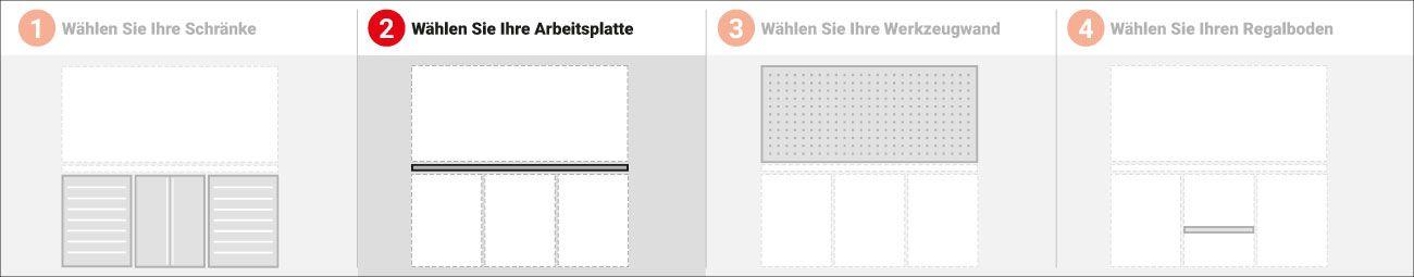 werkstatteinrichtung-zusammenstellen-arbeitsplatte